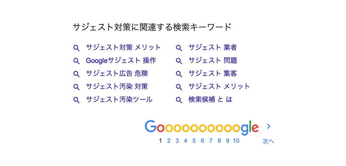 グーグル関連キーワード削除対策