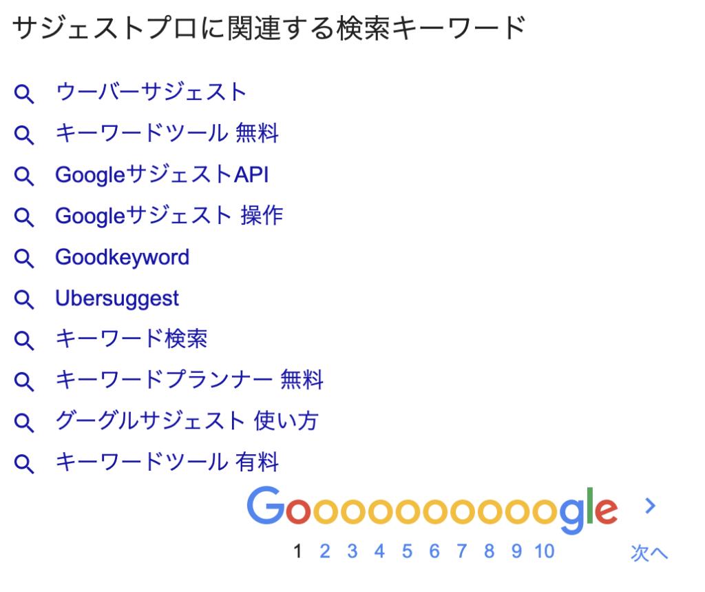 グーグル関連キーワード